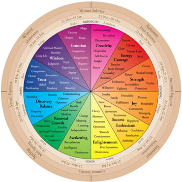 The-Color-Wheel-of-Life-and-Crystals-.jpg